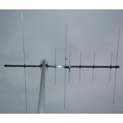 Antene Directive ( Yagi )