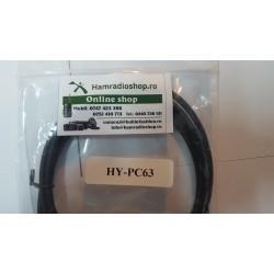 Cabluri Programare si Iterface (5)